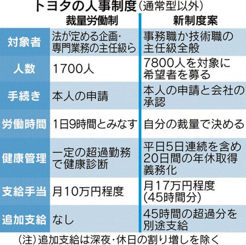 http://www.nikkei.com/content/pic/20170802/96958A9E93819688E2E39BE19D8DE2E3E2EAE0E2E3E59F9FEAE2E2E2-DSXMZO1953907002082017MM8002-PB1-2.jpg