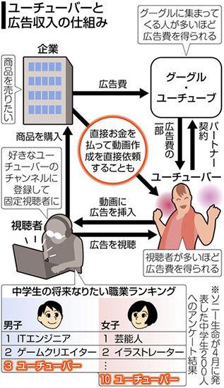 http://www.tokyo-np.co.jp/article/economics/economic_confe/list/images/PK2017111402100095_size0.jpg