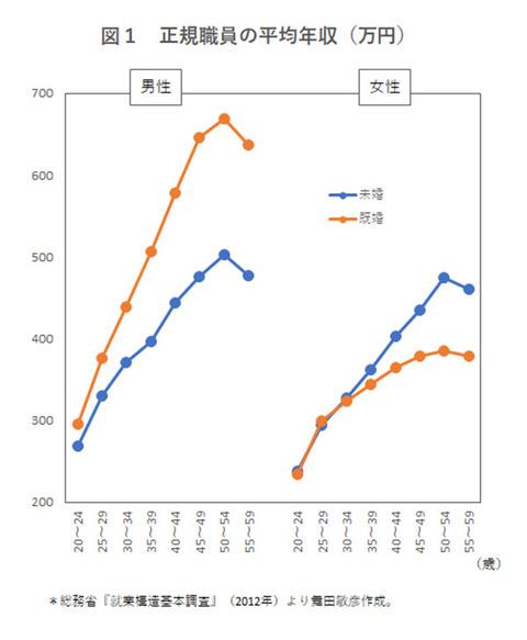 https://www.newsweekjapan.jp/stories/2018/01/11/maita180111-chart02.jpg