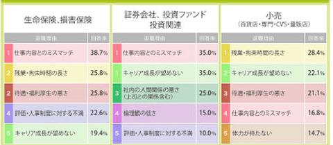 http://image.itmedia.co.jp/makoto/articles/1504/14/yd_work2.jpg