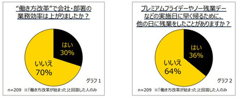 http://image.itmedia.co.jp/news/articles/1802/20/kf_yasumi_02.jpg