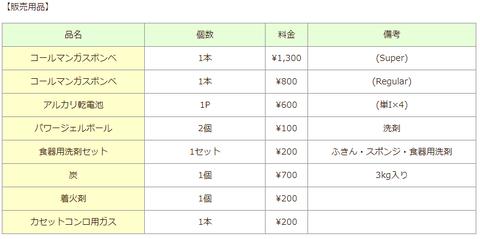 三沢オートキャンプ場4
