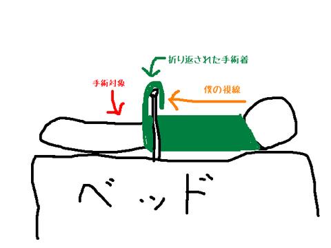 NTOpe