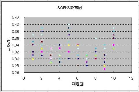 20111205_soeks_graph