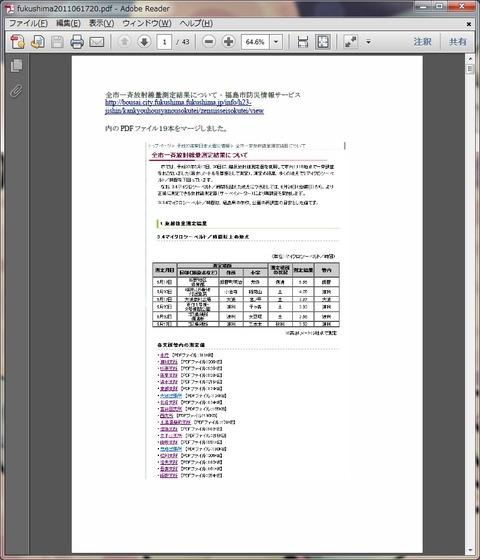 20110625_福島市放射線量