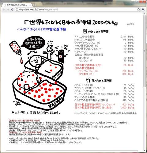 20110608_世界の基準