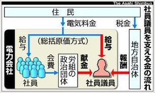 20121128_denryoku