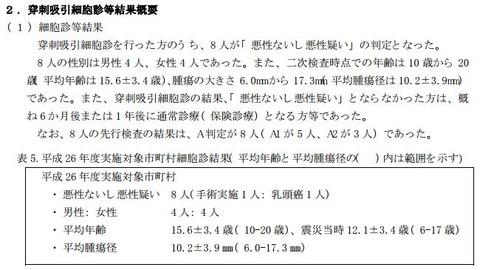 20150212_fukushima