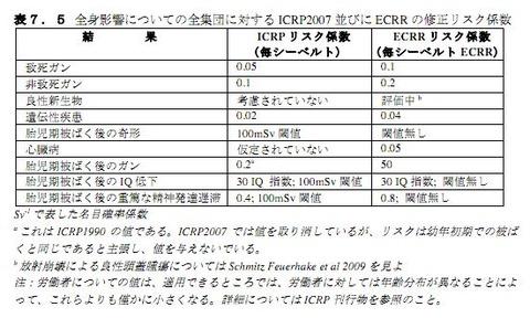 20110804_ECRR