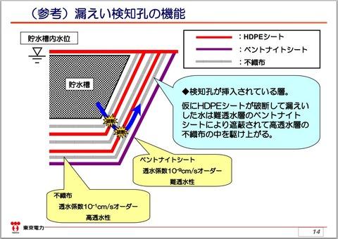20130406_kenchikou