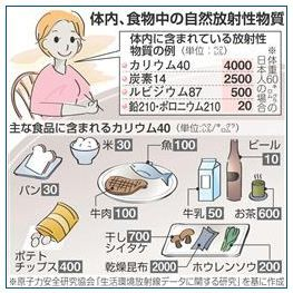 20111222_sankei
