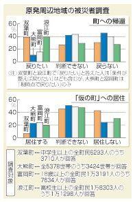 20130306_jiji