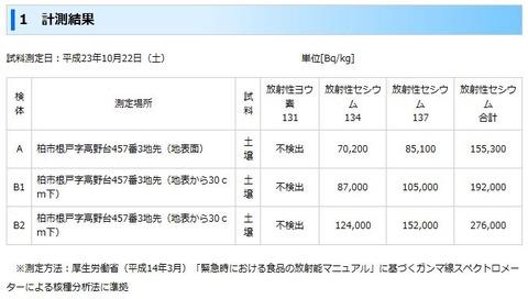 20111022_kashiwa