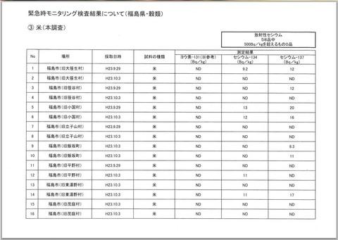 20111117_kome_ogunimura