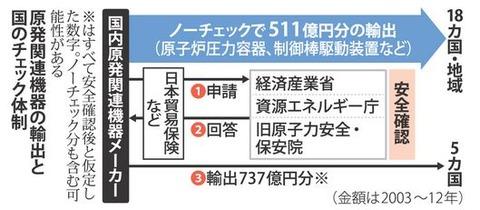 20131018_yusyutu