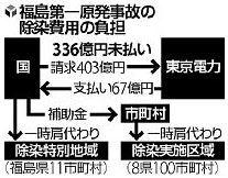 20131029_kaikei