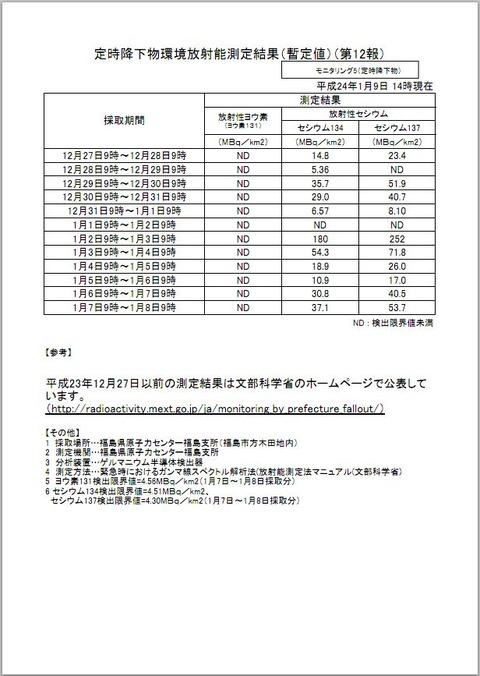 20120109_teiji