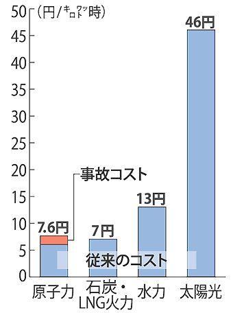 20111110_cost