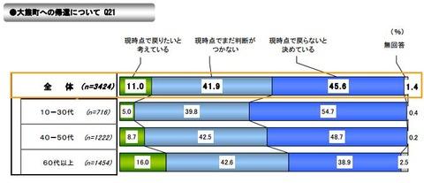 20121106_f03