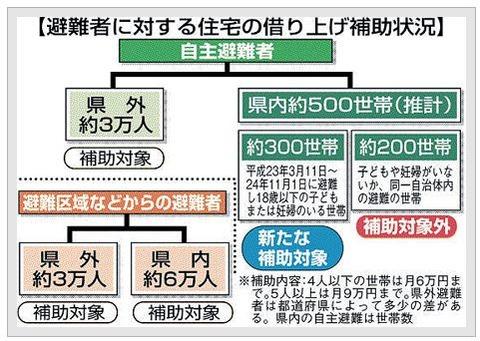 20121123_hinan