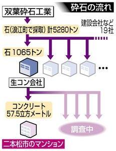 20120116_PK2012011602100120_size0