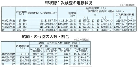 20140916_koujyousenItijikensa20140910