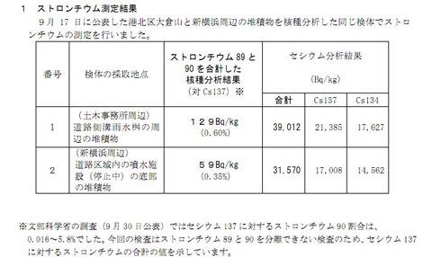 20111024_sr90_yokohama