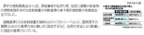 20121213_kiseii