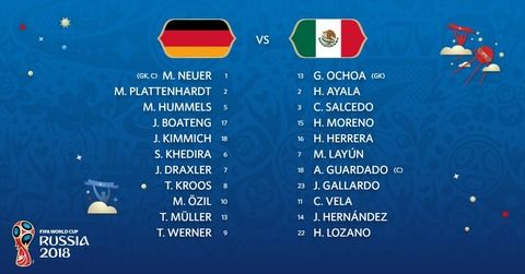 【速報】優勝候補、ドイツ敗れるwwwwwwwwwww