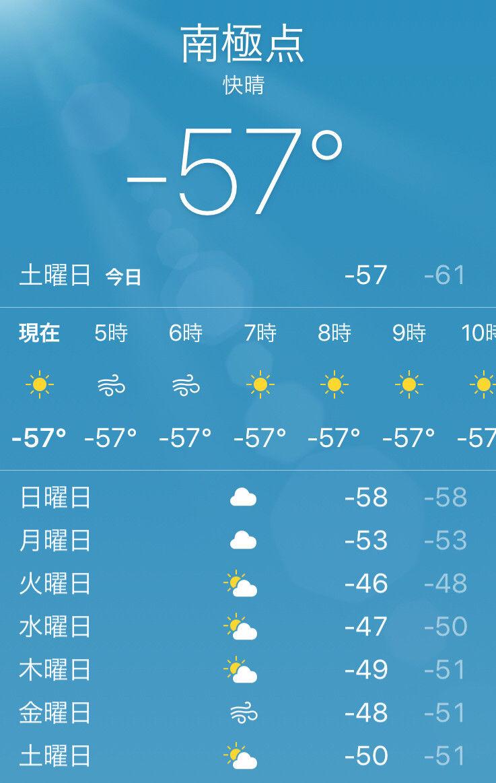 【絶望】南極大陸さん、遂に観測史上最低の気温を記録してしまう……………