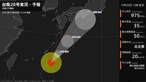 【悲報】台風20号東京直撃コースの模様・・・・