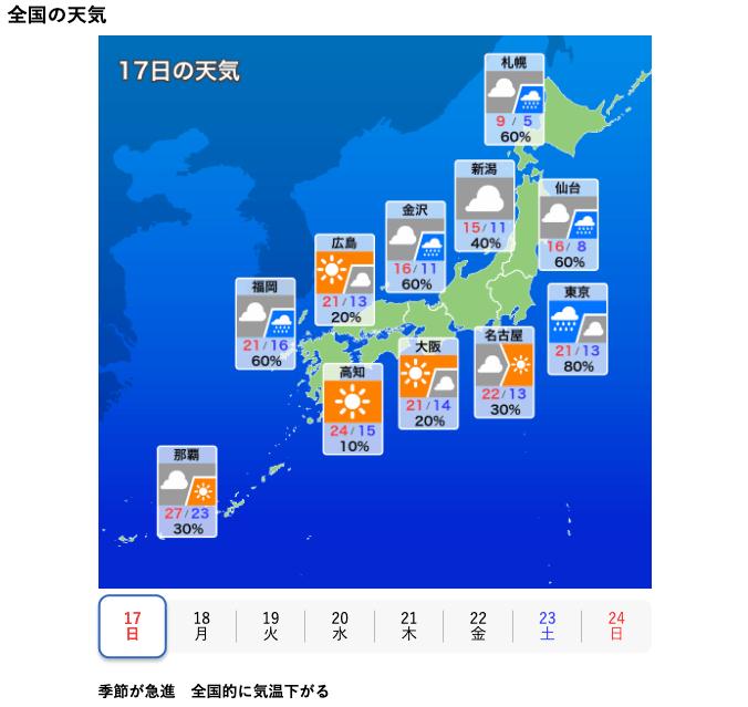 【速報】秋、完全に消滅wwwwwwwww