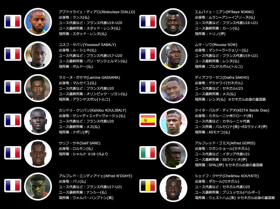 【悲報】セネガル代表、全然セネガル出身じゃなかった