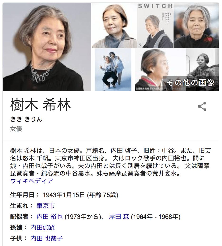 女優・樹木希林さん、死去… 75歳