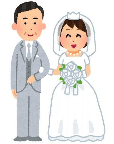 妹(23)が年収2000万のオッサン(38)と結婚したんだが