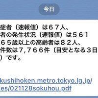 【速報】東京561人感染! 重症者は6人増の67人に! 緊急事態宣言解除後最多人数 #東京コロナ
