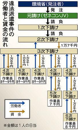 日本がいかに狂った国家なのか一発で分かる二枚の画像が話題に