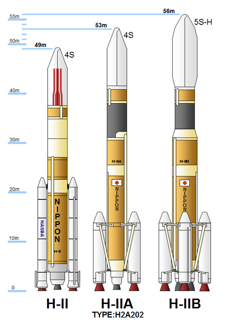 H-II_series