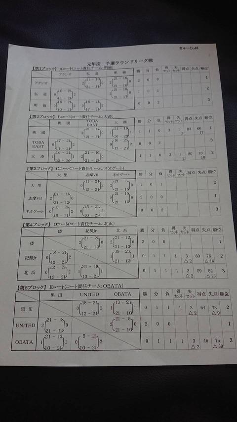 2C191948-D71A-4502-A2CB-B9C79225D7C1