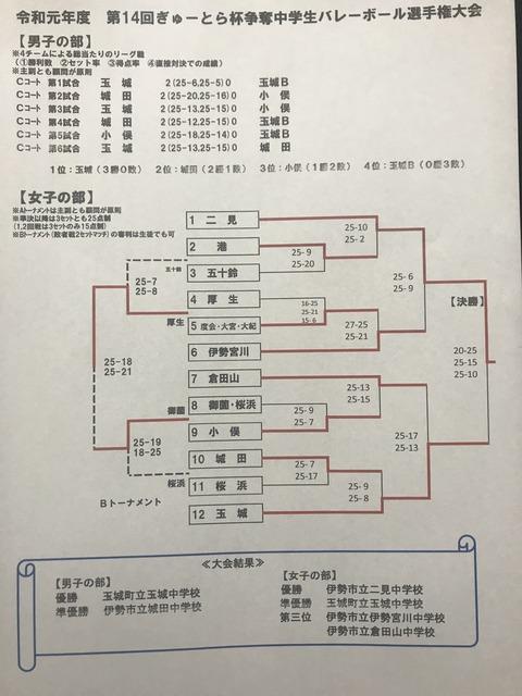 B88D3975-768D-4A5C-B7D9-E6226FD5AE6F