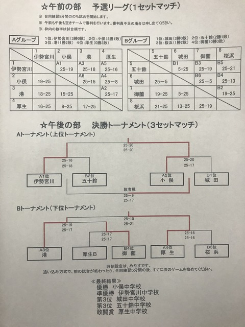 47ECC7F1-38A7-4EFE-AAFF-88E4A491B297