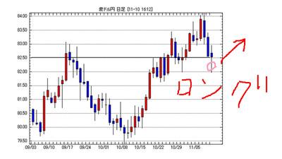 chart20121109