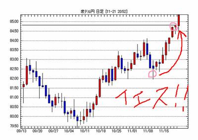 chart20121121