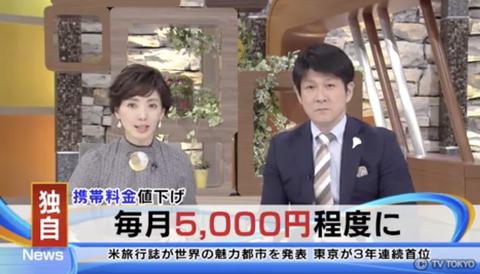 【朗報】政府、スマホの月額料金を5000円まで引き下げる方針