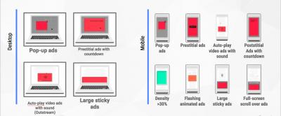 Chrome「迷惑広告多すぎるから是正しろや」広告会社「はぁ?うるせぇ」←