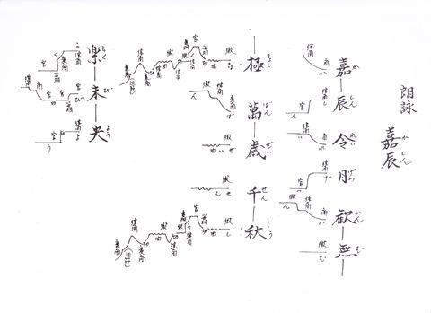 嘉辰の楽譜 001