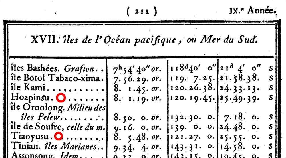 1800年Connaissance des temps尖閣