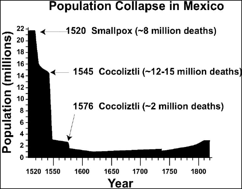 Mexico_plague