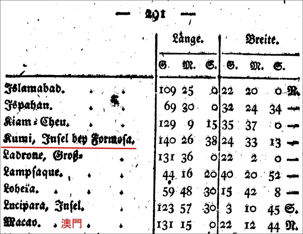 1803Bode_Anleitung_zur_allgemeinen_與那國