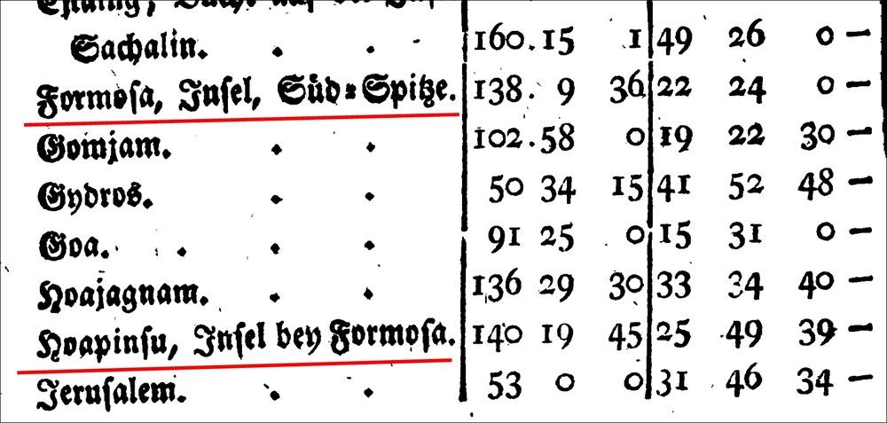 1803Bode_Anleitung_zur_allgemeinen_Hoapinsu